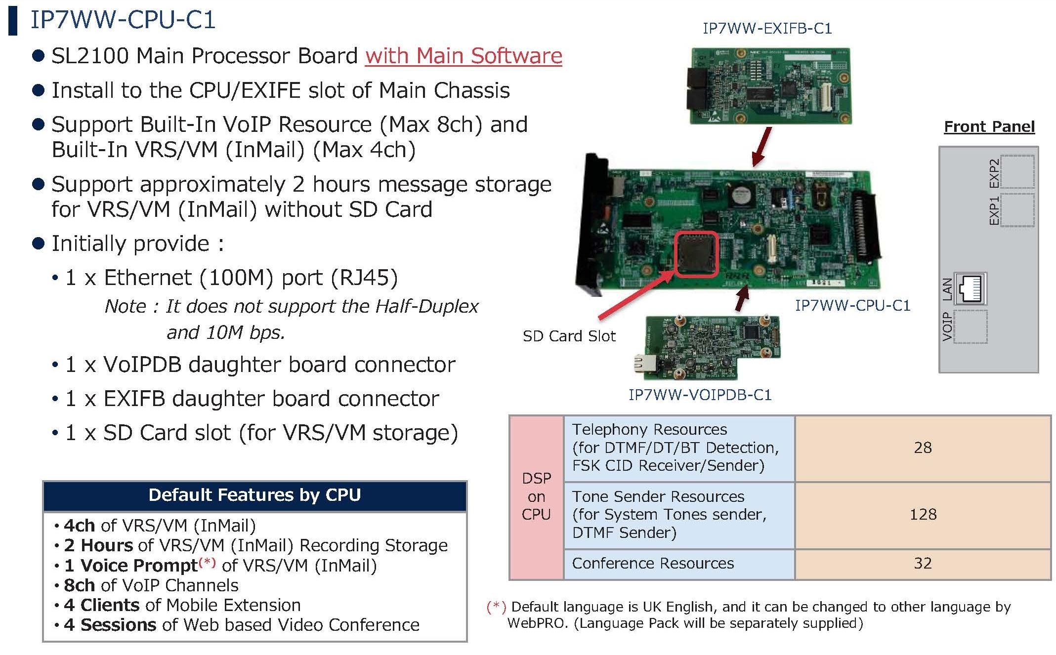 เจาะลึกโครงสร้าง IP PBX NEC SL2100/IP7WW-CPU-C1 ( หน่วยประมวลผลกลาง