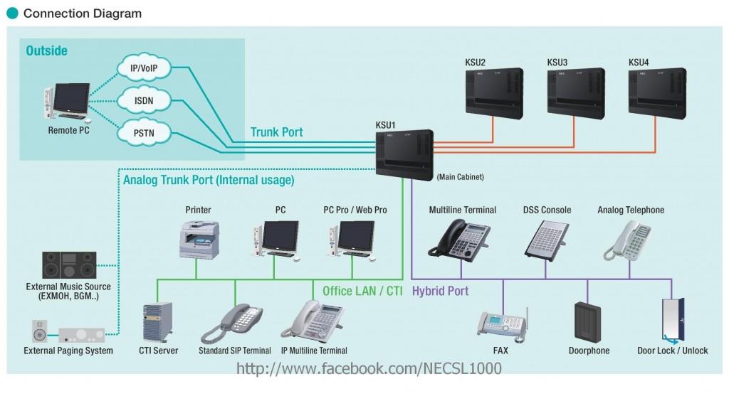 NECSL1000_diagram